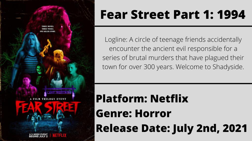 Fear Street Part 1: 1994 Review